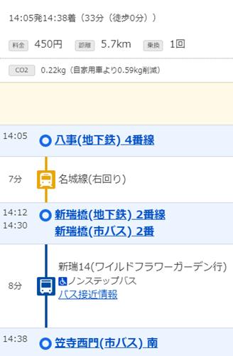 なごや七福神 アクセス6
