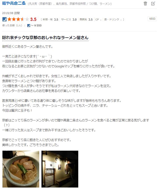 麺屋 高倉二条 食べログ