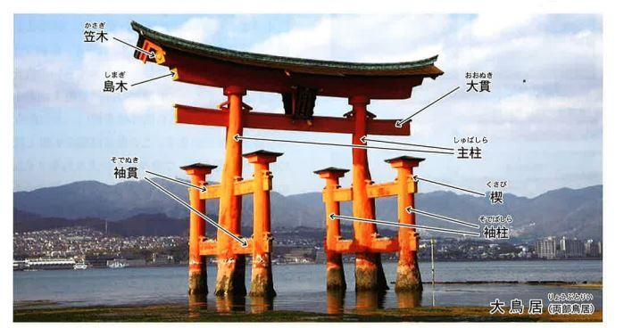 厳島神社 工事