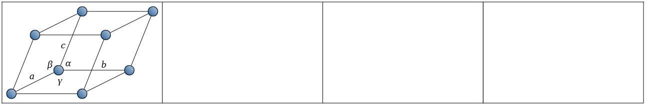 ブラべー格子 三斜晶系