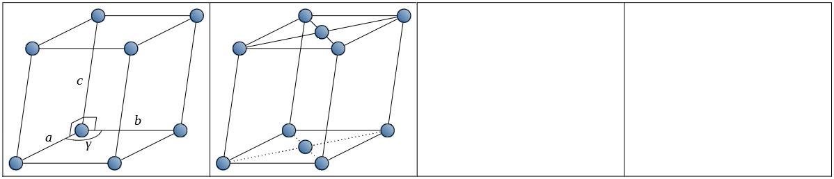 ブラべー格子 単斜晶系