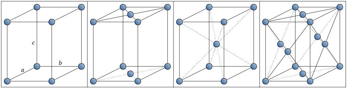 ブラべー格子 直方晶系