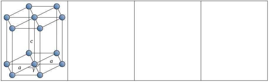 ブラべー格子 六方晶系