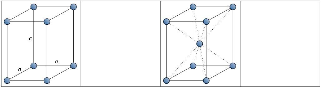 ブラべー格子 正方晶系