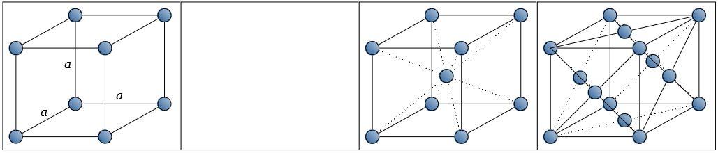 ブラべー格子 立方晶系