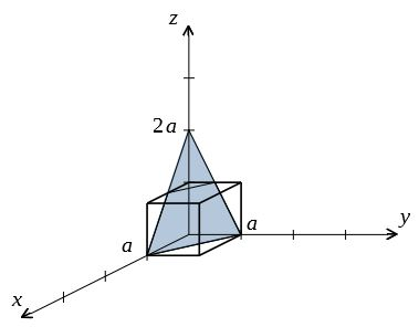 立方晶 面の例