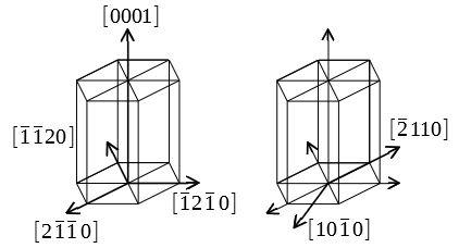 六方晶 ミラー指数 方向