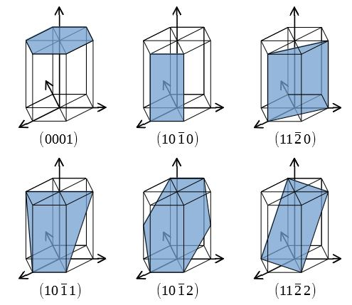 六方晶 面の例