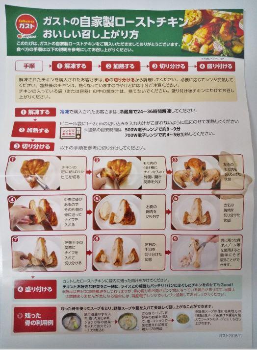 ローストチキン 調理方法